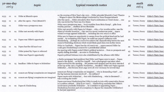 research notes by author & title-cropped
