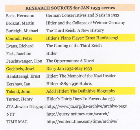 research sources for Jan 1933 scenes